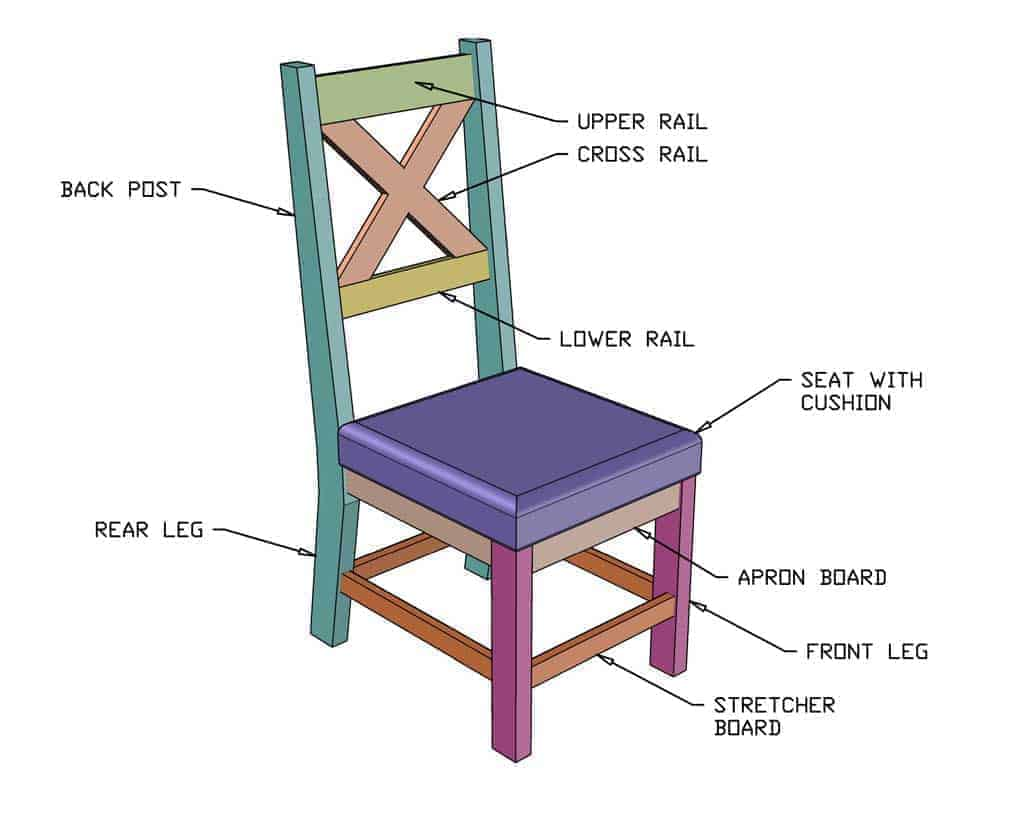 DIY Farmhouse Chair Diagram