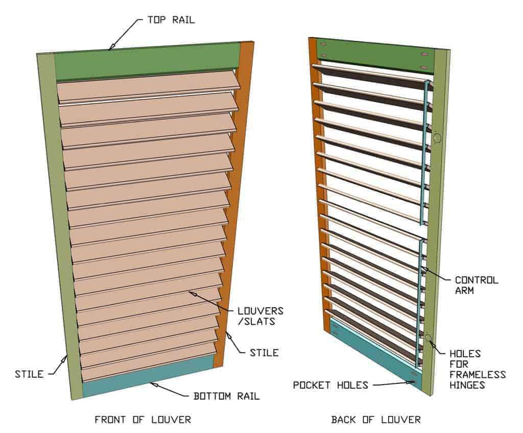 DIY Plantation Shutters diagram