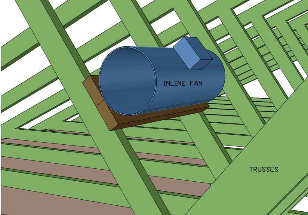 installing inline fan in attic for a whole house fan