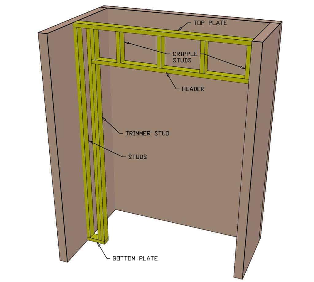 diy closet diagram