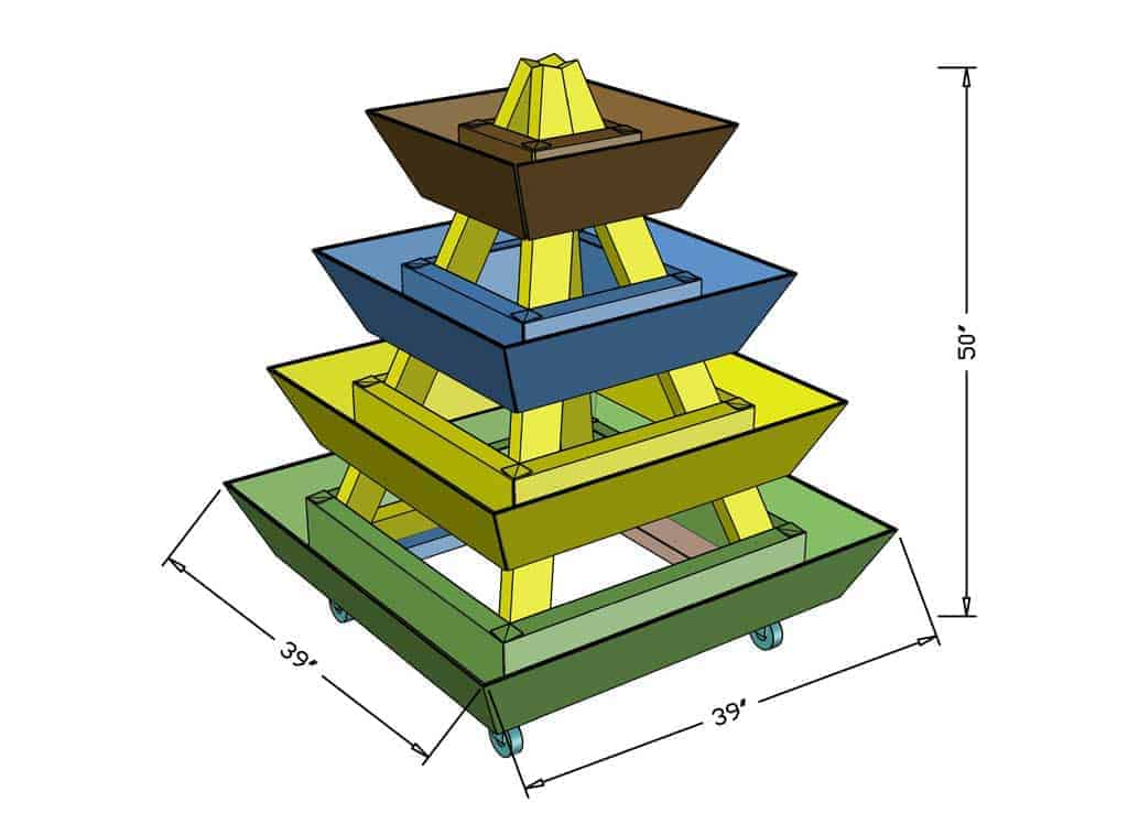 DIY pyramid gutter planter dimensions