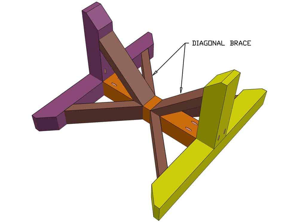 attaching diagonal brace to leg assembly