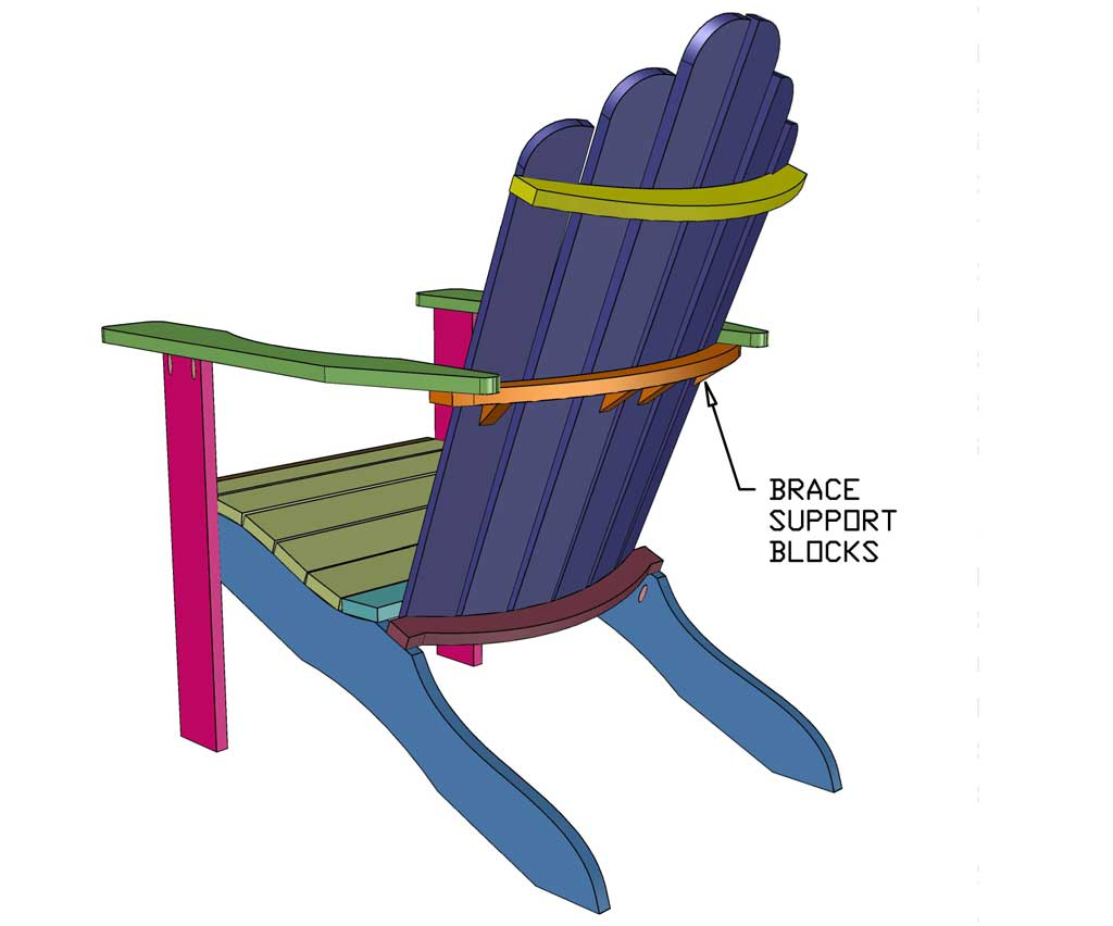 attaching armrest to the DIY Adirondack Chair